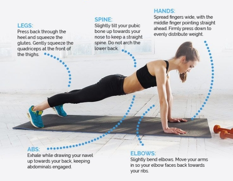 How-to-Do-the-Perfect-Plank3